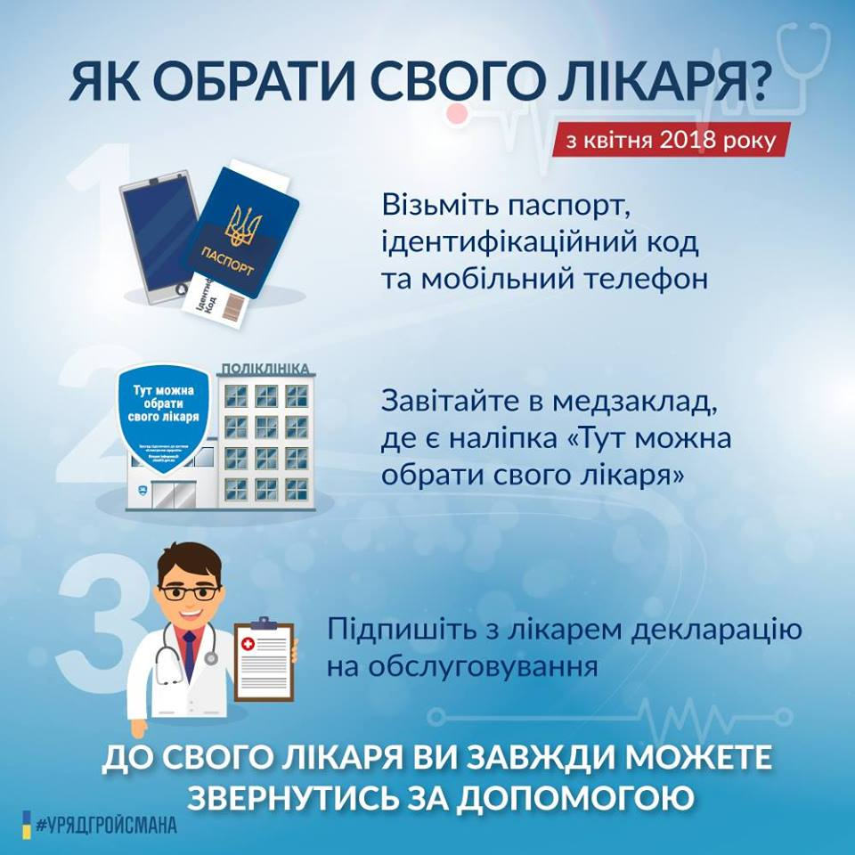 2704_medreforma_2 Медична реформа на Бородянщині: перші підсумки