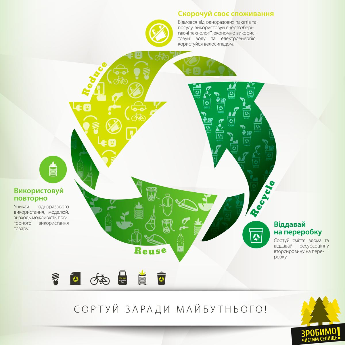 Мобільний пункт зі збору вторсировини у Клавдієвому: Як позбутися непотребу без шкоди для довкілля? Здати його на переробку! - сортування сміття, Клавдієве, вторсировина, Бородянський район - 32634503 1127958427346360 7960111838866178048 n