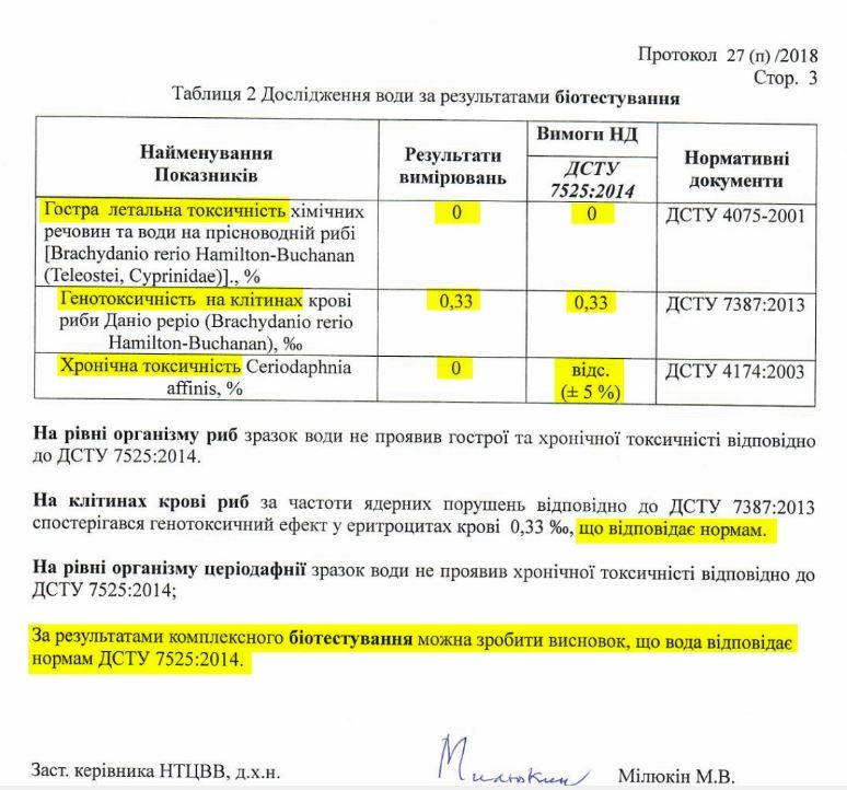 """krynychka У Приірпінні з кранів тече """"отрута"""": вода не відповідає державним стандартам"""