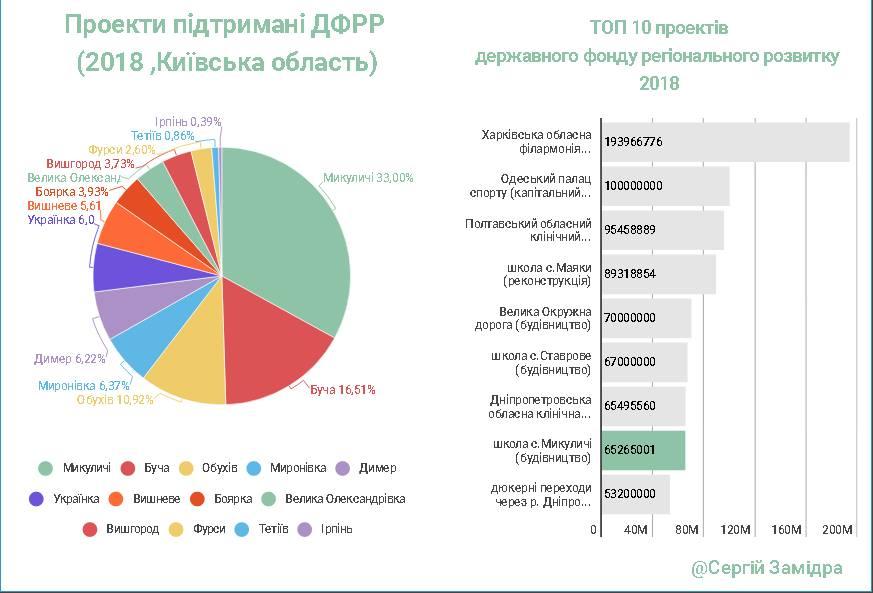 1106_mykulychy На будівництво Микулицької школи виділять ще 65 млн грн