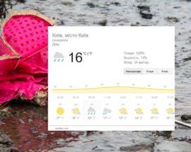 Погода Київська область