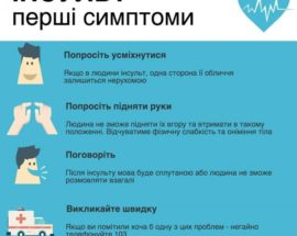 Як розпізнати інсульт