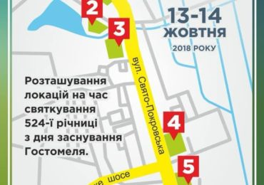 14 жовтня — День Гостомеля: розташування локацій для святкування
