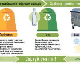 Сортування сміття Ірпінь
