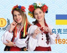 Дівчина з Васильківщини на міжнародному конкурсі «Китайський міст». Підтримаймо!