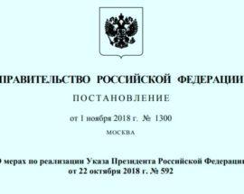 Санкции России Киев Ирпень