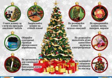 Безпечний Новий рік: поради для уникнення біди