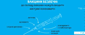 В Україні запустили інформаційну платформу про користь вакцинації - Щеплення, сайти, МОЗ, Медицина, інтернет, імунізація, Вакцинація - Bezymyannyj 1 350x146