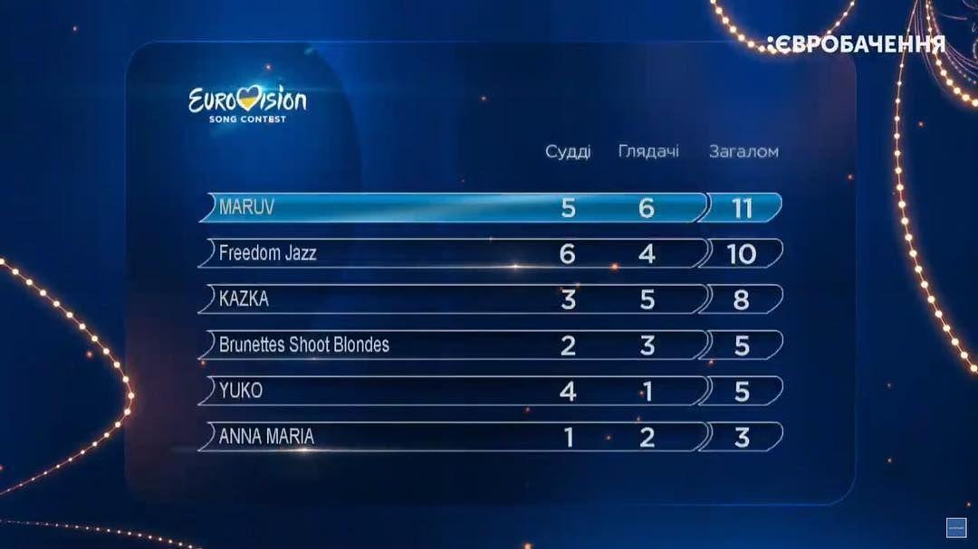 Україна не братиме участі в Євробаченні-2019 - конкурс, Євробачення - 2588cdc2c07a0e98e9366e5b701c26a9