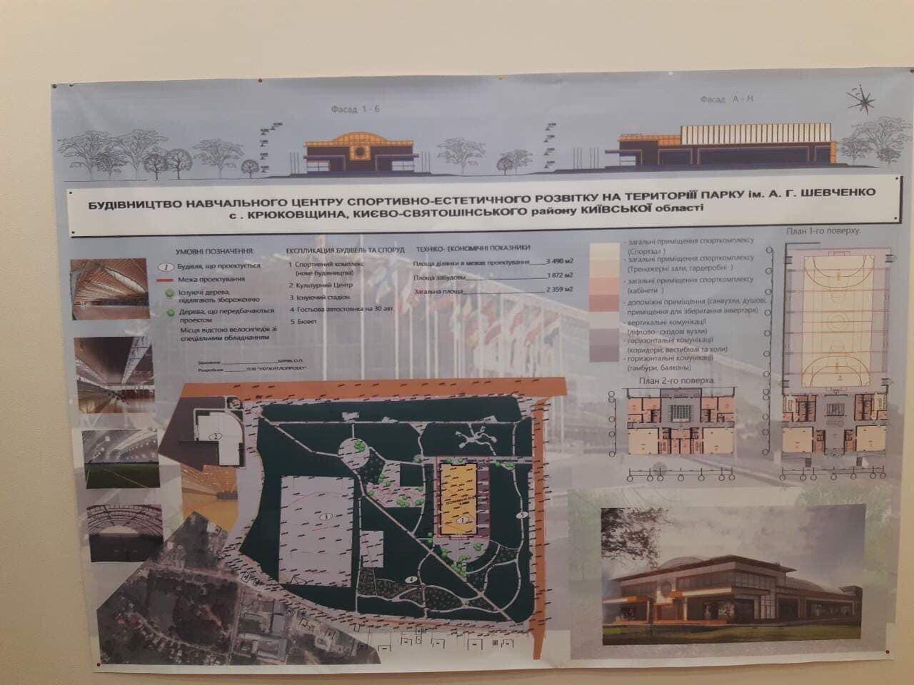 52141343_987990591400791_1416991302444122112_o На Київщині планують будівництво спортивного центру