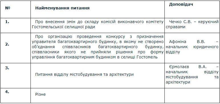 Виконком у Гостомелі: серед питань — конкурс з призначення управителя багатоквартирного будинку, в якому не створено ОСББ