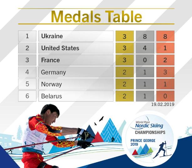 Срібло та дві бронзи у лижників з Броварів на чемпіонаті світу