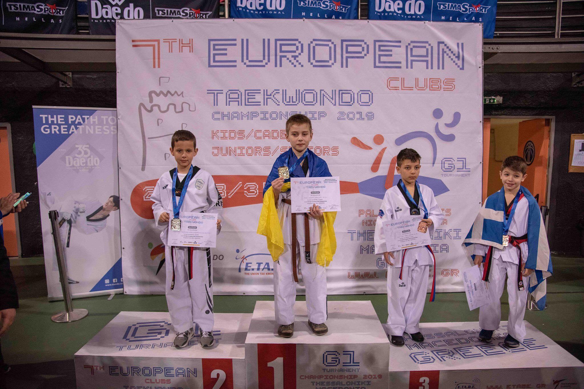 Спортсмени Київщини переможці та призери чемпіонату Європи з тхеквондо