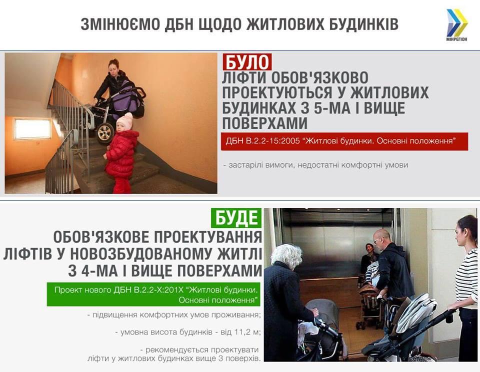 54731342_1154375231383584_9129810147156164608_n В Україні зобов'яжуть встановлювати ліфти у 4-поверхових будинках