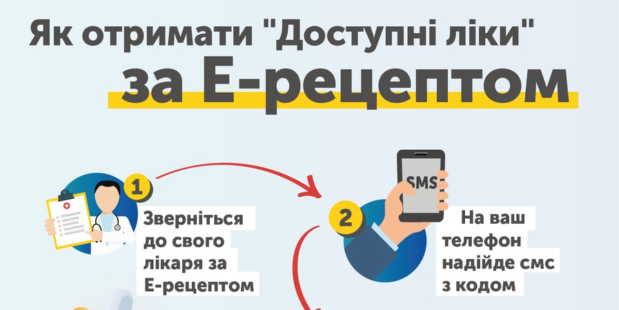 Аптеки Переяслава, які продаватимуть ліки за електронним рецептом - Переяслав, Електронний рецепт - 8686b0b23d383d336fa0515f90a8aa97 crop