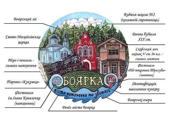 FB_IMG_1552905646550 Логотип Боярки: ліс, храм та історичний фестиваль