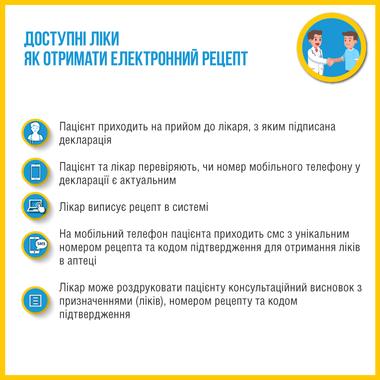 «Доступні ліки» тепер за електронними рецептами - Уляна Супрун, Електронний рецепт, доступні ліки - 10688 dl1