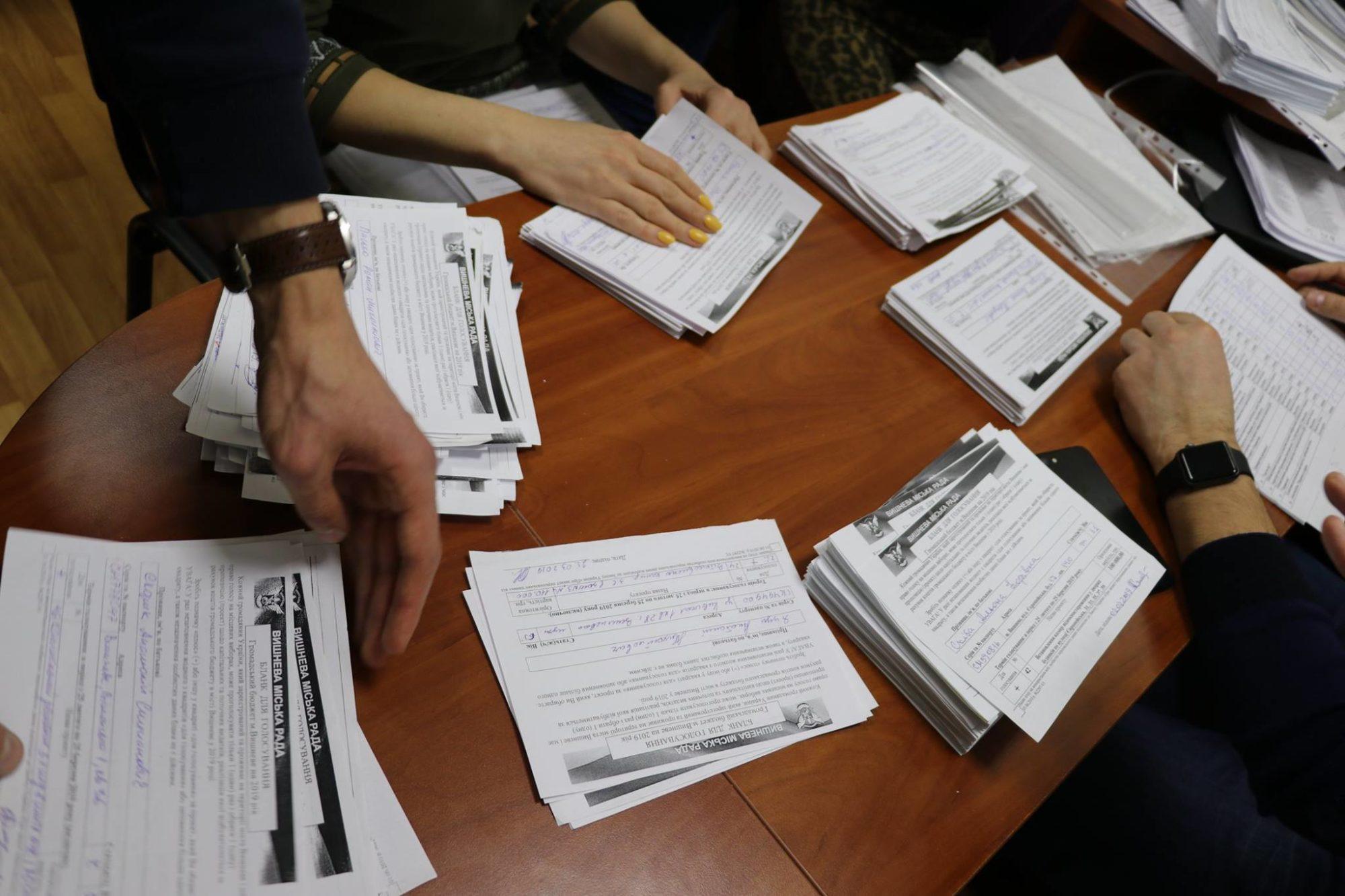 Підрахували: у Вишневому визначили лідерів громадського бюджету -  - 56280030 2290138164592389 8878925576795062272 o 2000x1333