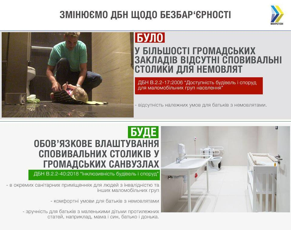 В туалетах громадських закладів мають бути повивальні столики -  - 57442665 1172243952930045 6548257063905001472 n