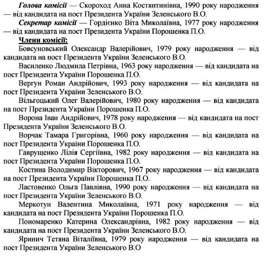 Затверджено новий склад ОВК Територіального виборчого округу №98 -  - CVK