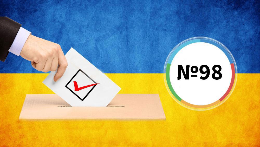 Затверджено новий склад ОВК Територіального виборчого округу №98 -  - original 2323421011