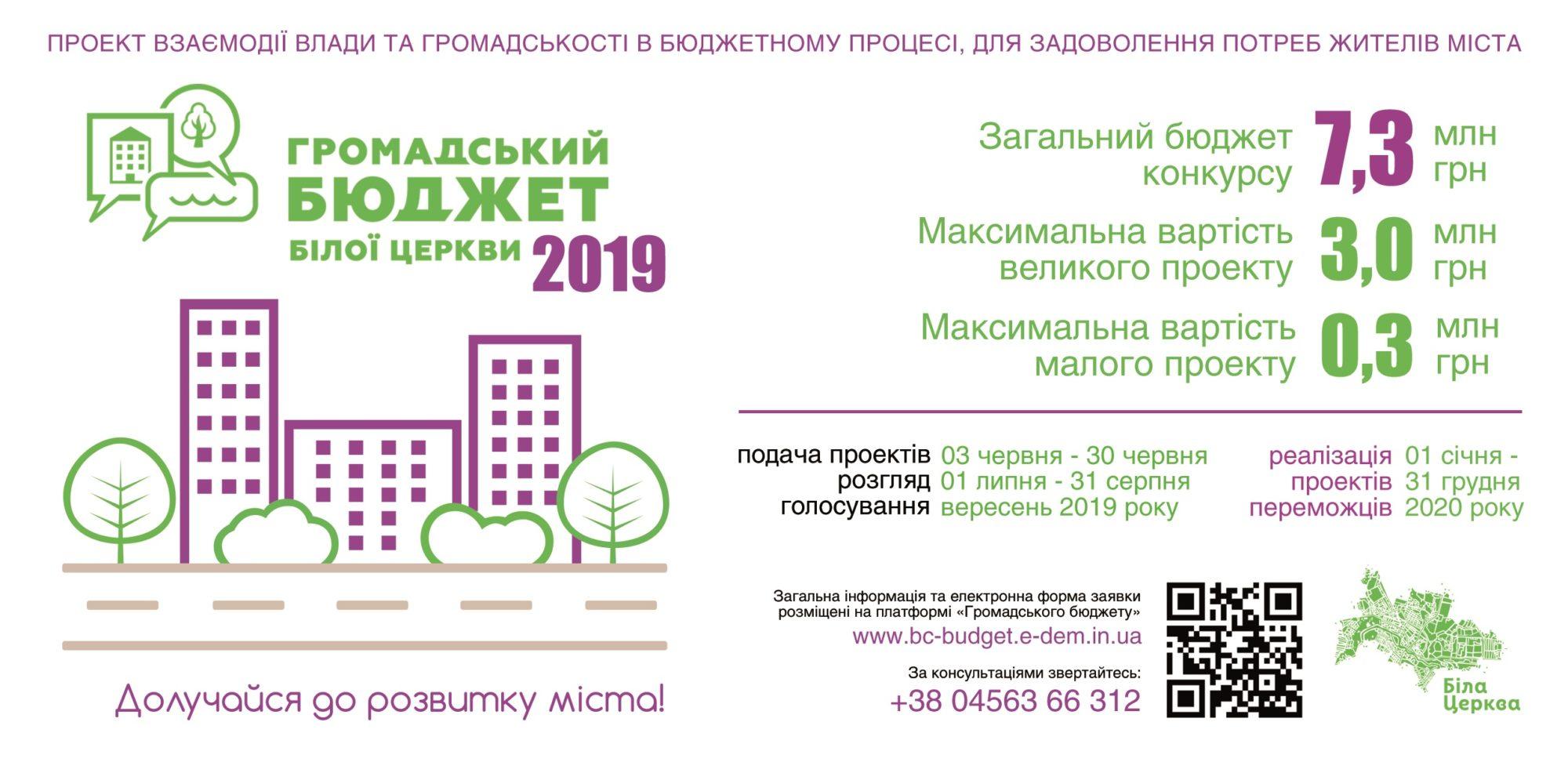 2-9-2000x972 Громадський бюджет Білої Церкви 2019: починається прийом проектів