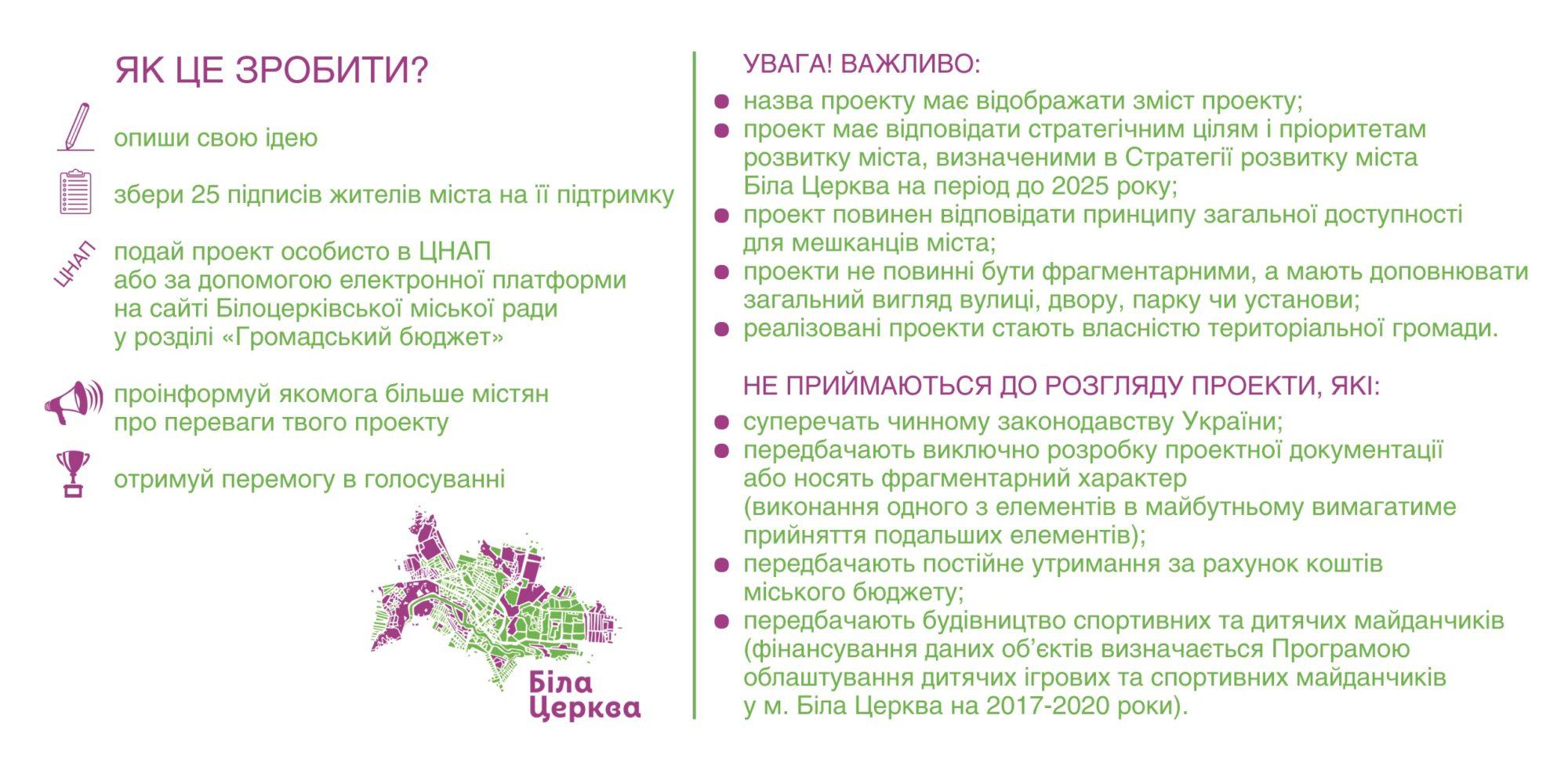 3-8-2000x972 Громадський бюджет Білої Церкви 2019: починається прийом проектів