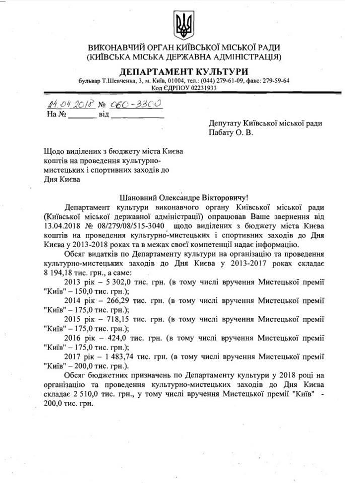 На святкування Дня Києва планують витратити рекордну суму -  - 58381070 2496944803651116 7719322670738702336 n