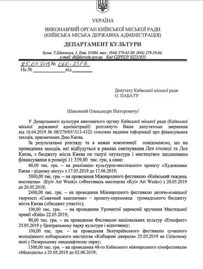 На святкування Дня Києва планують витратити рекордну суму -  - 59301718 2496944673651129 29485044976320512 n