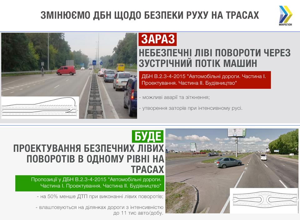 В Україні хочуть змінити правила проектування лівих поворотів на трасах -  - 59822871 1190981117722995 1050614387183714304 n