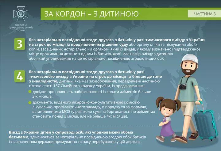 Незабаром – канікули: поради щодо виїзду дітей за кордон -  - FB IMG 1557463977598