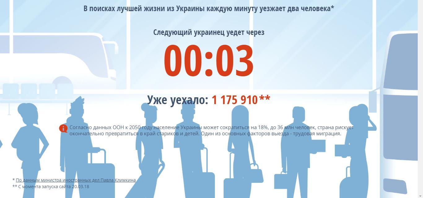 Скільки громадян виїхало з України за рік -  - Novyj rysunok 1