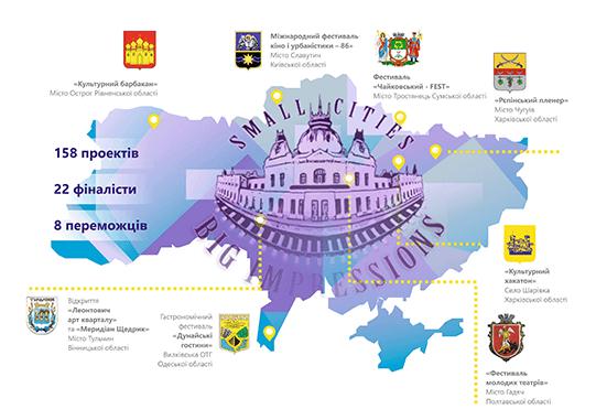mmvv-1 У столиці триває прийом заявок на конкурс  «Малі міста – великі враження»