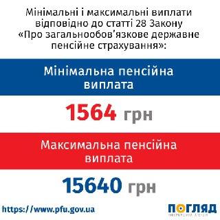 0610_Pensiyi_infograf6-2 З 1 липня в Україні – чергове підвищення пенсій