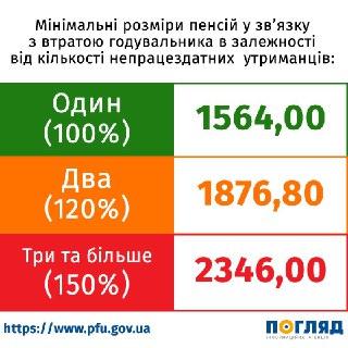 0610pensiyi_utrymatsi З 1 липня в Україні – чергове підвищення пенсій