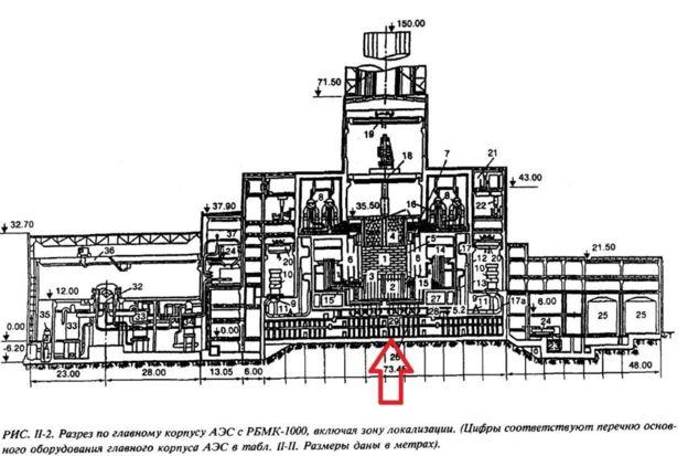 «Чорнобильські водолази» отримали звання «Герой України» - Чорнобиль, ЧАЕС, Україна, серіал, Ліквідатори, Аварія - 107577234 430b163f 668c 4d13 ab16 5164ab85e480