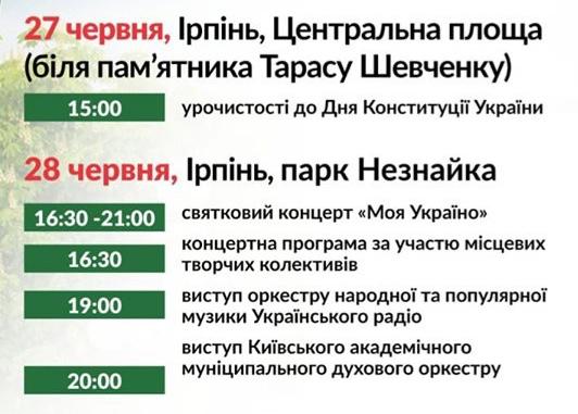 20190626_122222 День Конституції в Ірпені святкуватимуть в парку Перемоги (Незнайка)
