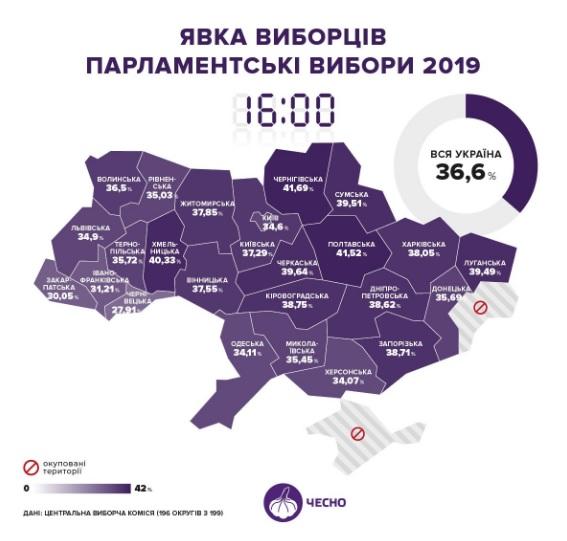 21_yavka Хроніка парламентських виборів 2019
