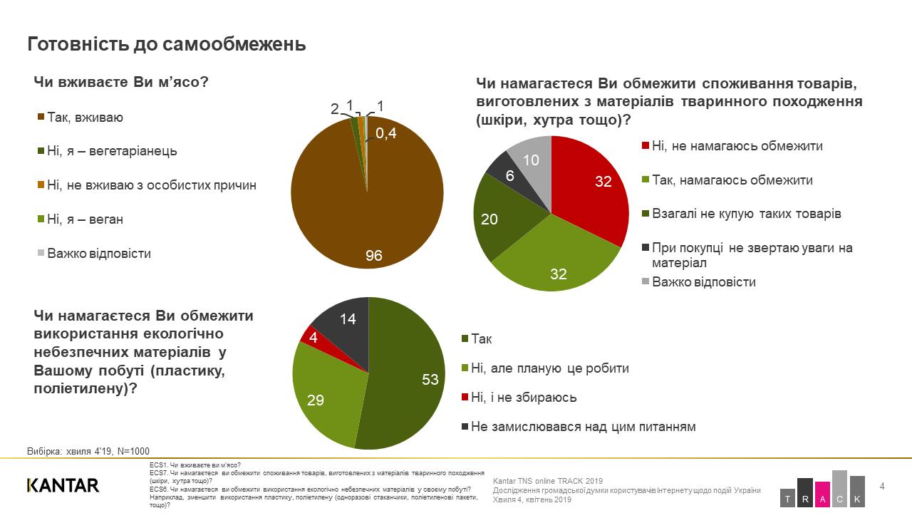 Екосвідомість по-українськи: сортувати сміття, але продовжувати їсти м'ясо - сортування сміття, екосвідомість, екологія - 22 pryroda2