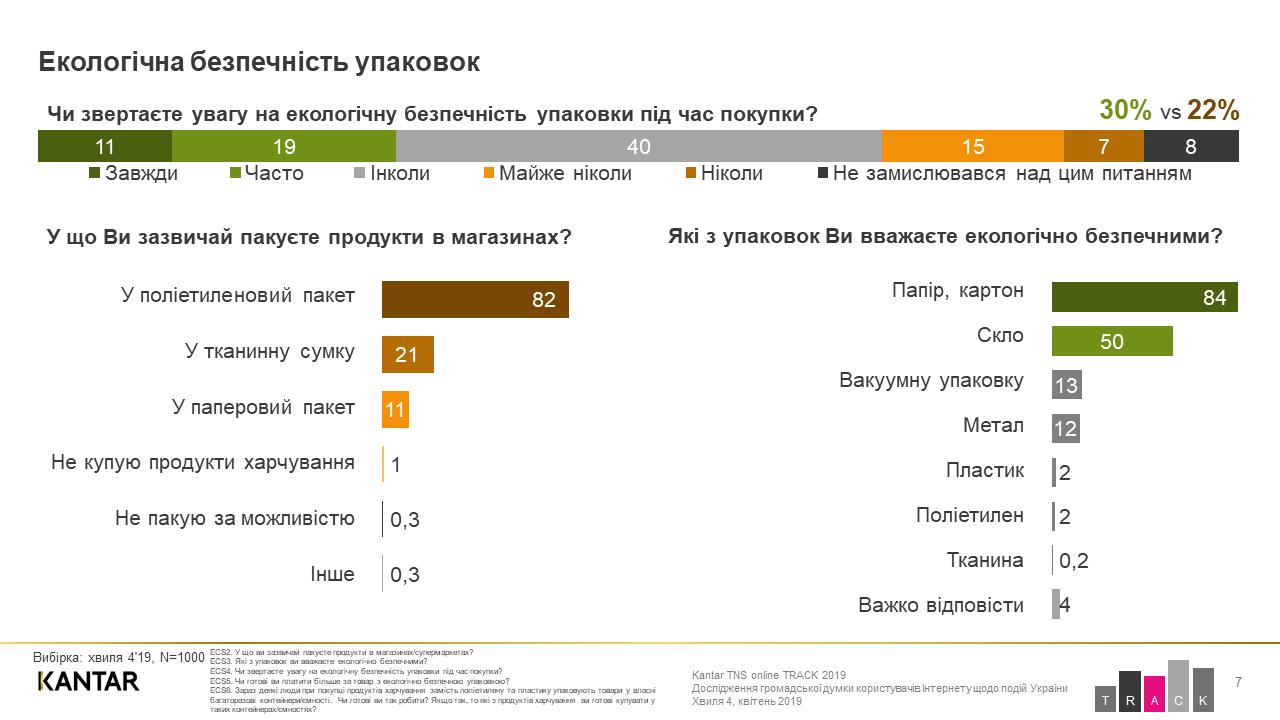 Екосвідомість по-українськи: сортувати сміття, але продовжувати їсти м'ясо - сортування сміття, екосвідомість, екологія - 22 pryroda3