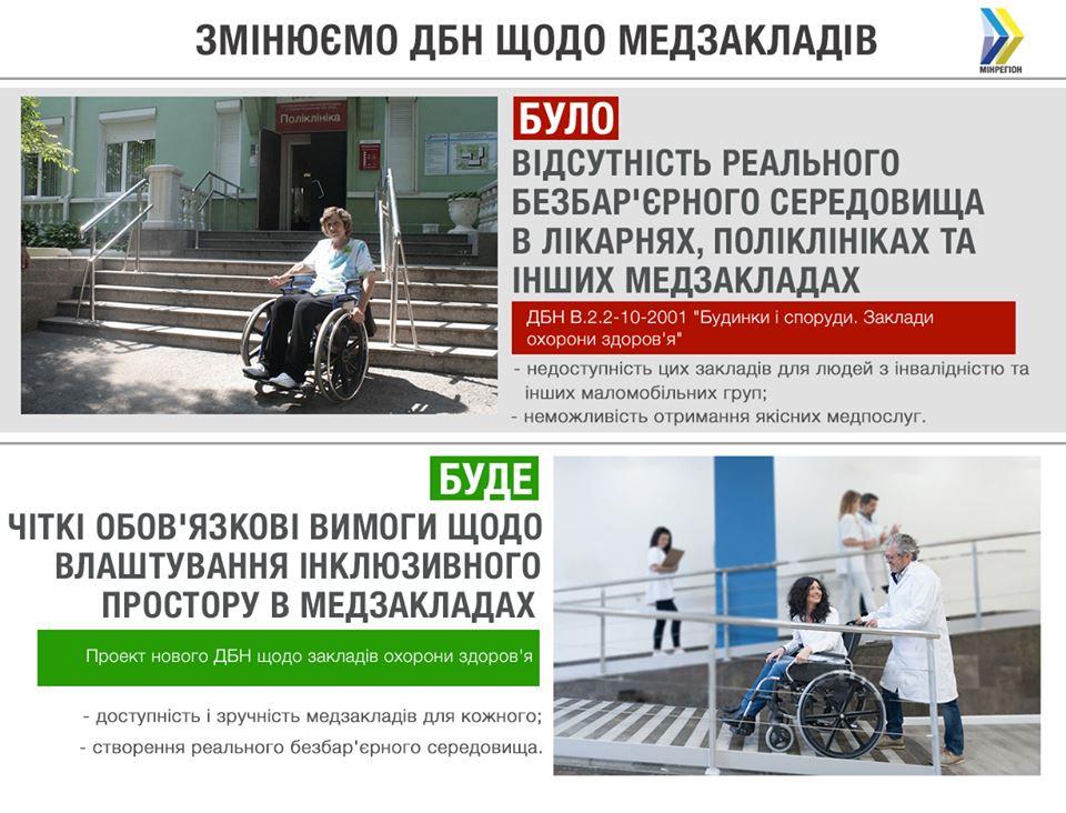 «Це кричуще і недопустимо»: Лев Парцхаладзе про доступність медзакладів для маломобільних осіб