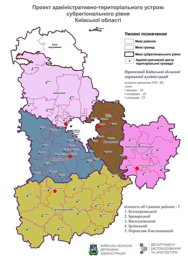 FB_IMG_1563438421810 Києво-Святошинський район хочуть приєднати до Васильківщини: проект КОДА