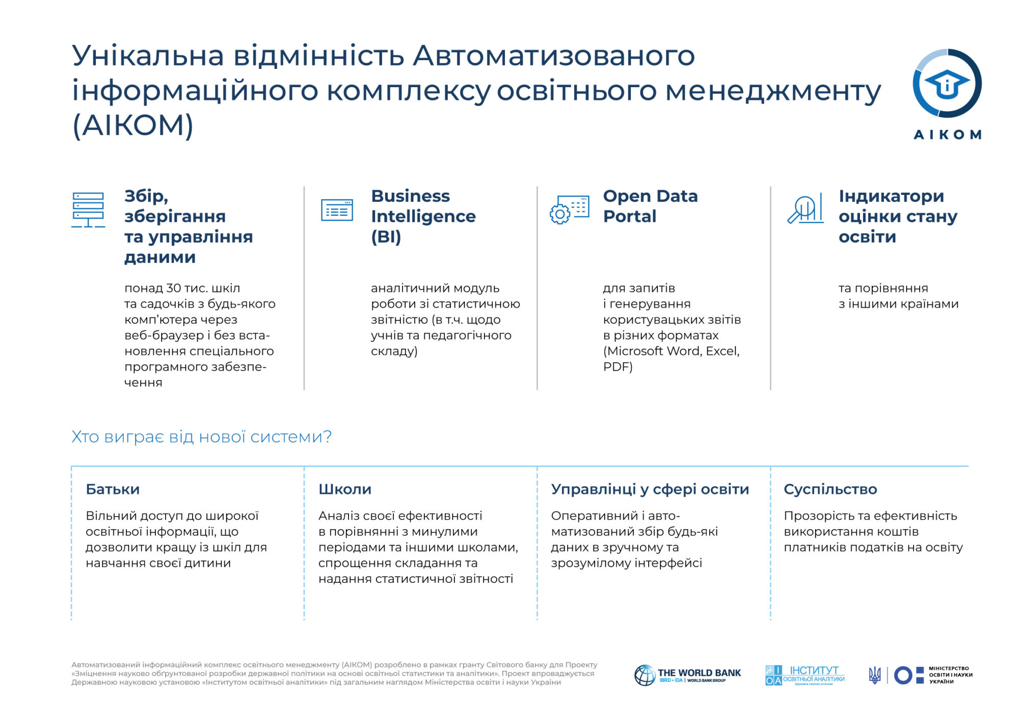 Освітні інформаційні технології  як інструмент підвищення конкурентоспроможності української школи -  - Infografika 3 2000x1414