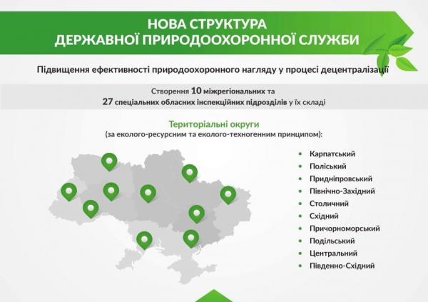 Не проти екології, а за охорону природи: в Україні ліквідують Державну екологічну інспекцію -  - 15 ynspektsyya