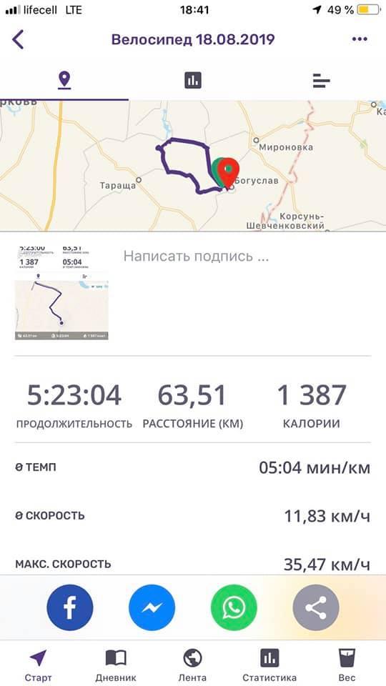 60 км позаду – емоції переповнюють: на Богуславщині відбувся масштабний велозаїзд (ФОТО) - велосипедисти, велосипедист, велосипед, велопробіг - 20 velo4