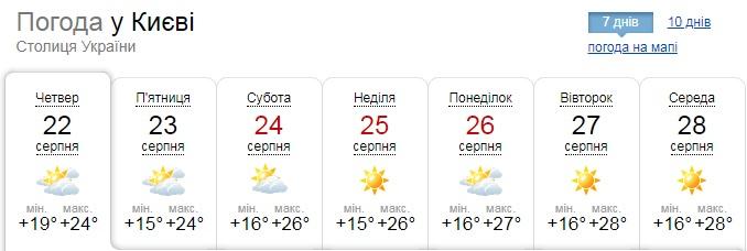 Похоладання на два дні: на День Незалежності в Україні знову потепліє - Україна, похолодання, погода, київщина - 22 poholodannya4