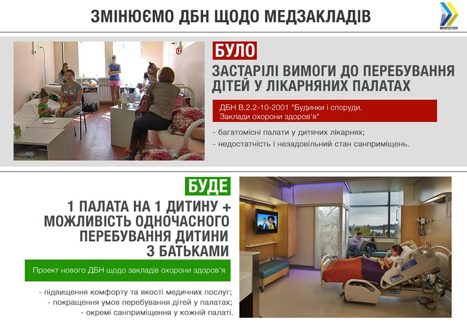 68575587_1257449281076178_567212429289717760_n В Україні планують проектувати в лікарнях сучасні палати для одночасного перебування дітей з батьками