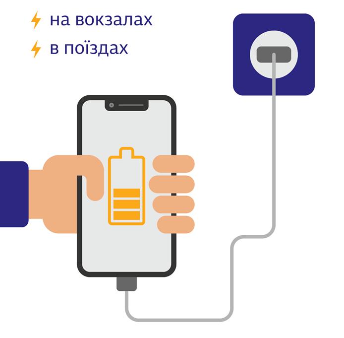 Укрзалізниця планує облаштувати вокзали розетки з USB портами -  - 68705014 2655992454434526 5180143683290267648 n