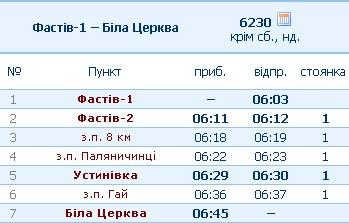 Між Фастовом і Білою Церквою курсуватиме нова ранкова електричка - Укрзалізниця - 68918975 2506490216056043 505841899295211520 n