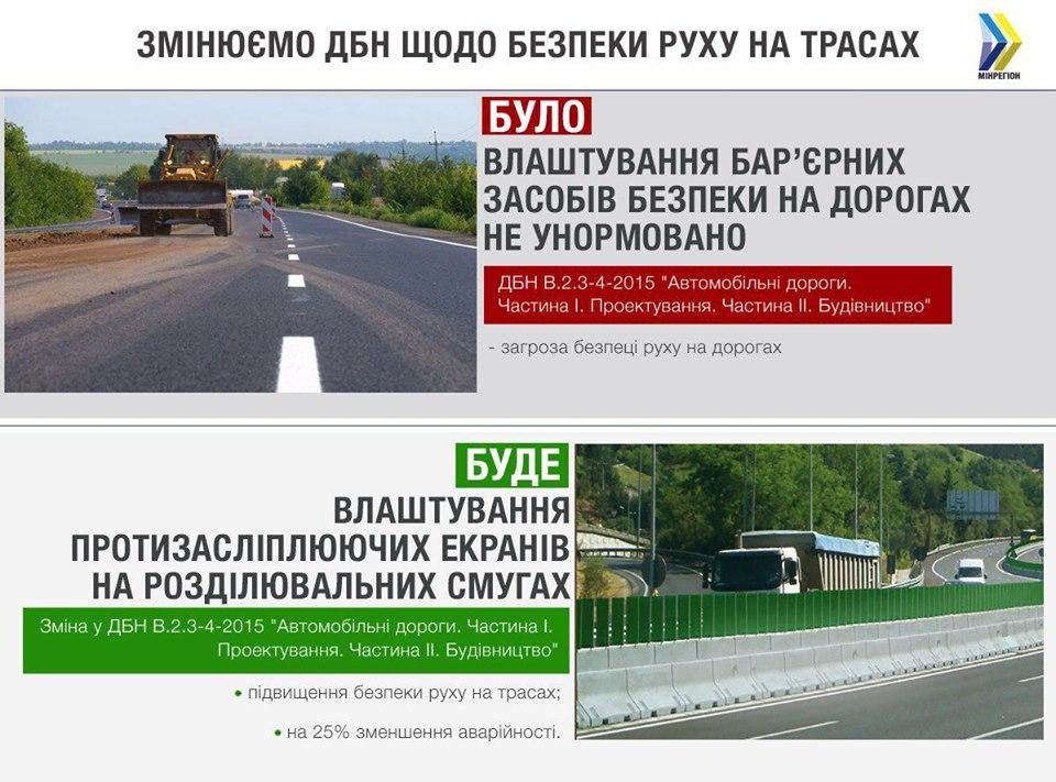 На українських трасах з'являться шумові смуги, щоб водії не засинали за кермом -  - 69140936 1268620466625726 7476288905457696768 n